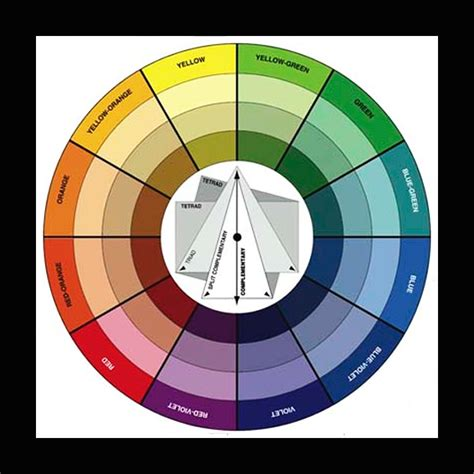 best color wheel for clothing google search color