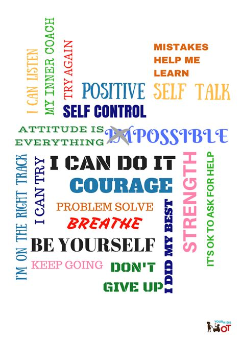 {a4 Poster} Inner Coach Words For Positive Self Talk