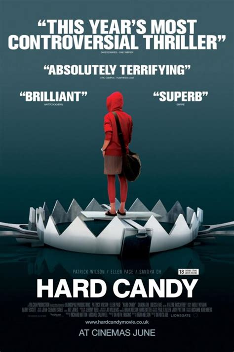 Hard Candy (A Review)  Introvert Mind