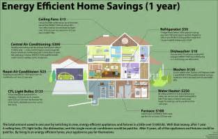 energy efficient house designs how to become more energy efficient