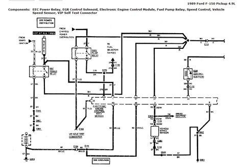 89 Ford E 250 Fuse Diagram by 1989 Ford F 250 Dual Fuel Tank Diagram Wiring Diagram