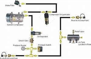 A  C Compressor Into An Air Compressor