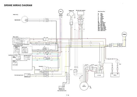 best 31 motorcycle wiring diagram cars and motorcycles