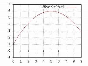 Nullstelle Berechnen Quadratische Funktion : quadratische funktion l sen nullstellen berechnen ~ Themetempest.com Abrechnung