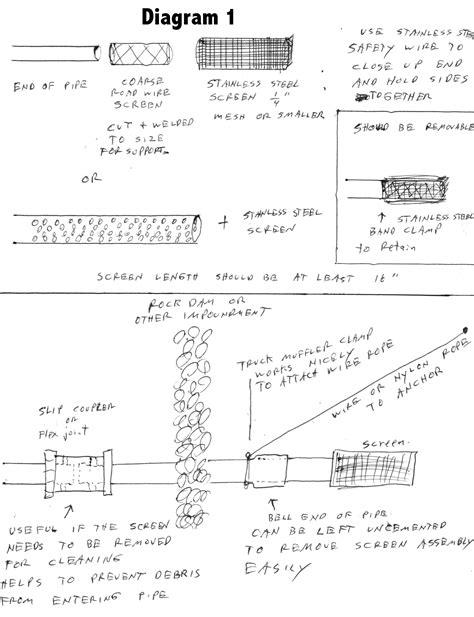 Install Full Face Blank Diagram - Toyskids.co