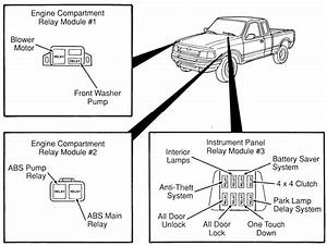 Ford Ranger  1996  U2013 2007   U2013 Fuse Box Diagram  Usa Version