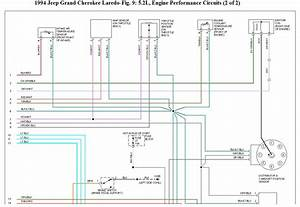 1995 Jeep Grand Cherokee 5 2 Pcm Wiring Diagram
