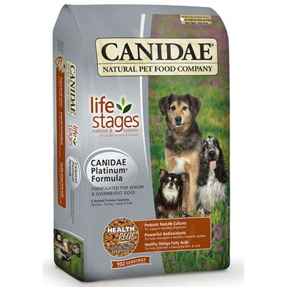 coupons for canidae dry dog food