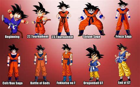 Évolution Des Personnages De Dragon Ball