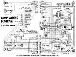 1995 Ford F 150 Headlight Switch Wiring Diagram