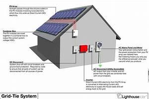 solar power home system design home design and style With home solar power system design