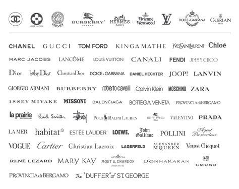 Consumption, Culture, & Identity