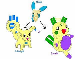 The gallery for --> Minun Evolution Chart