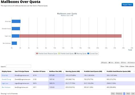 Office 365 Quota by View Mailboxes Quota In Office 365 Quadrotech