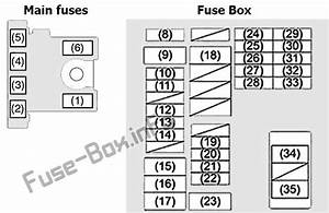 Fuse Box Diagram  U0026gt  Suzuki Sx4    S