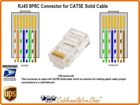 cate rj pc plug connector  solid wire lan