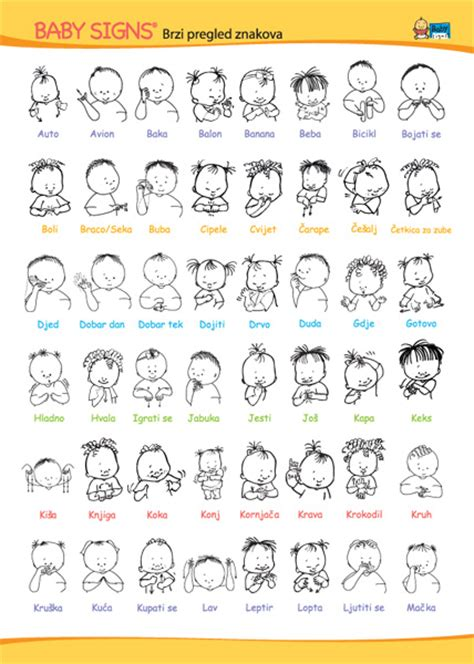 """Search Results For """"sign Language For Babies Chart. Kos Signs Of Stroke. Procedure Infographic Signs. Support Signs Of Stroke. Hypertension Signs. Status Signs. Visible Signs. Shower Signs. Corrosive Signs"""