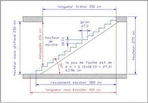 Giron D Un Escalier Définition by Comment Calculer Un Escalier
