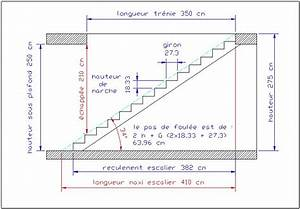 Hauteur Marche Escalier Extérieur : comment calculer un escalier ~ Farleysfitness.com Idées de Décoration