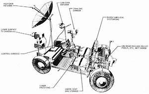 Lunar Roving Vehicle(LRV) | APOLLO MANIACS
