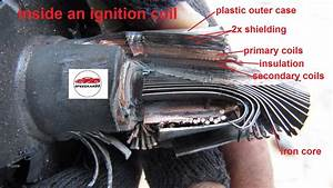 How An Ignition Coil Works - Clublexus