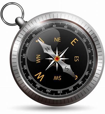 Compass Format