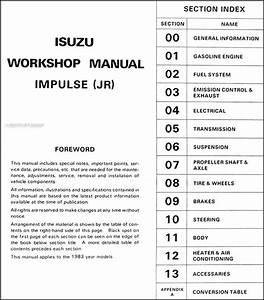 1983 Isuzu Impulse Repair Shop Manual Original