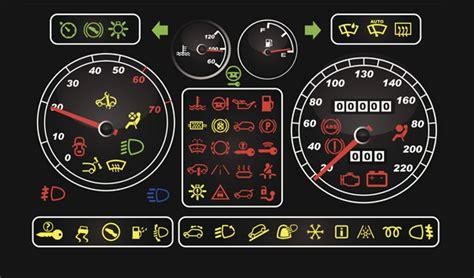 mobil aki qué significan los símbolos salpicadero de tu coche