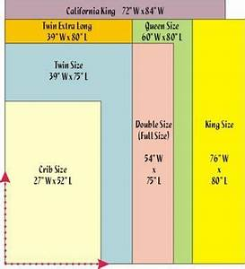 best 25 bed sizes ideas on pinterest bed size charts With average twin bed size