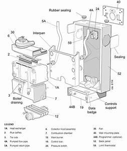 Boiler Manuals  Ideal Classic Ff340lf