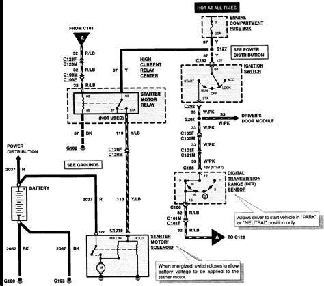 Ford F 150 Wiring Diagram Free by 2000 Ford F150 Starter Solenoid Wiring Diagram Free