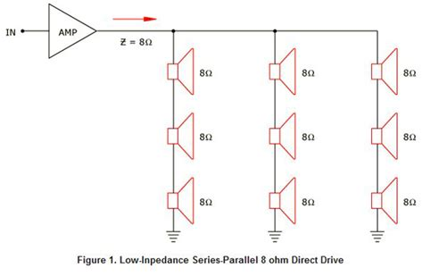 understanding constant voltage audio distribution systems