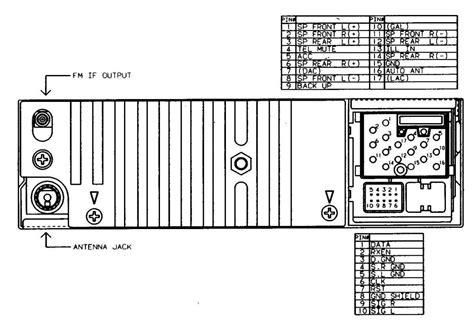 e46 m3 stereo wiring diagram efcaviation