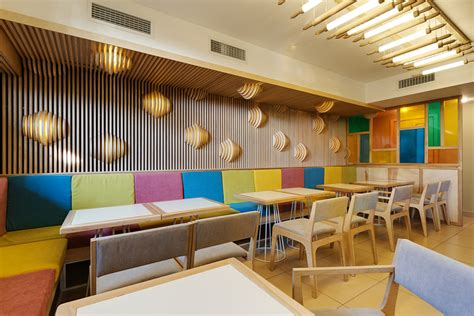 Interior Decorating Ideas On Small Cafe Design