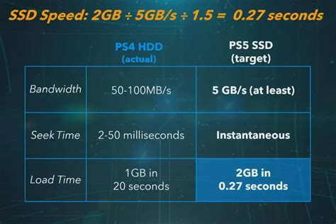 Sony PlayStation 5 full specs unveiled | NoypiGeeks