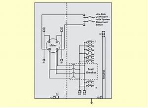 Electrical Engineering Articles  Siemens Basics Of Solar