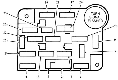 2016 Ford F53 Fuse Diagram by Ford F 53 F53motorhome Chassis 1996 Fuse Box Diagram