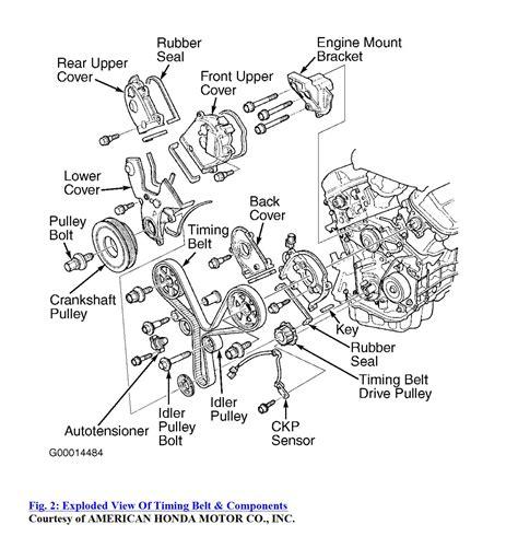 2008 Acura Mdx Engine Diagram by 2008 Acura Rdx Fuse Box Acura Auto Wiring Diagram