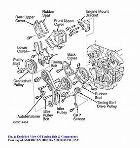 How Do You Change Timing Belt On An Acura 3 2 Cl Type S