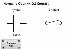 Equivalent Logic Gates Using Plc Ladder Diagrams