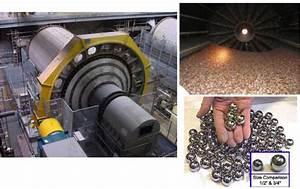 Amit 135  Lesson 6 Grinding Circuit  U2013 Mining Mill Operator