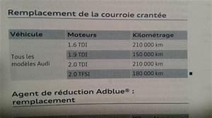 Chaine Audi A1 : courroie de distribution audi a1 id e d 39 image de voiture ~ Gottalentnigeria.com Avis de Voitures