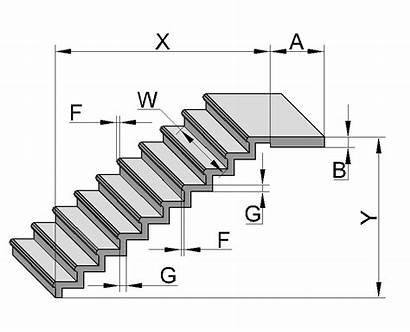 Stair Concrete Drawing Stairs Staircase Calculator Perpendicular