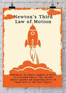 Printable Newton U0026 39 S Laws Of Motion Posters By