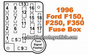 1996 F150  F250  F350 Instrument Panel Fuse Box  Ford 4 9l  5 0l  5 7l
