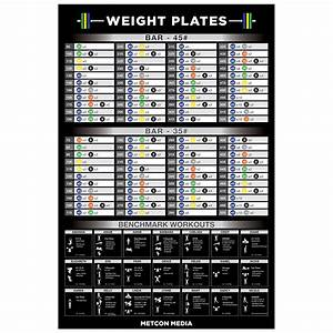 Barbell Weight Loading Chart Weight Plate Percentage Max Barbell Etiquette Metcon