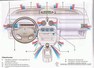 Manual De Taller O Reparacion Renault Twingo To