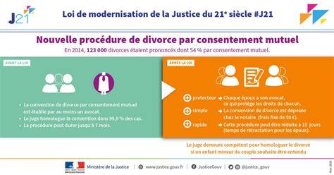 juge du si鑒e justice portail une nouvelle procdure pour le divorce par consentement mutuel