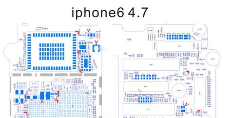 ios jailbreak iphone diagrams