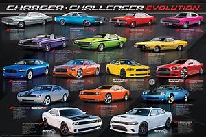 Charger - Challenger Evolution - Athena Posters